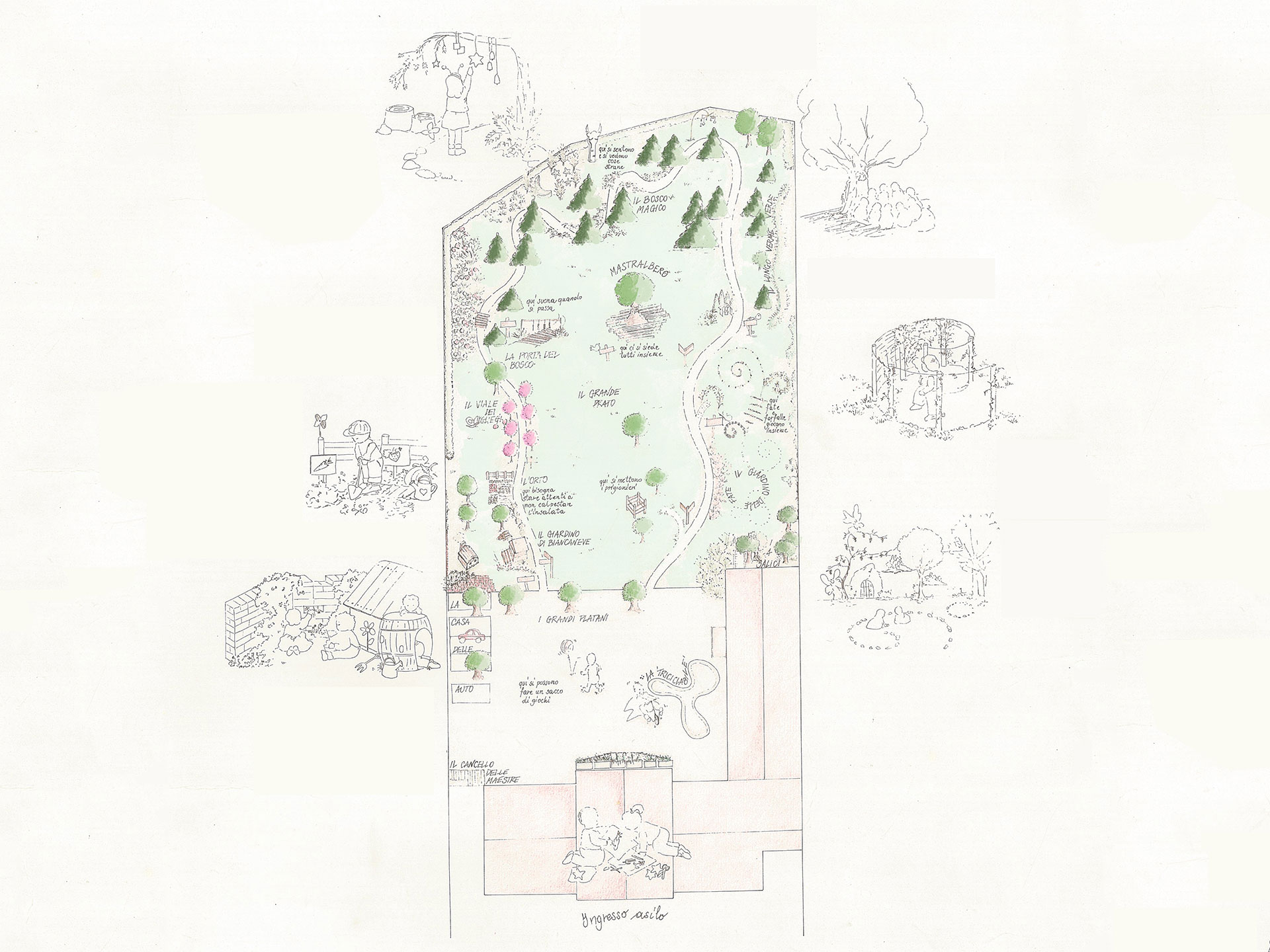 giardino dei bimbi